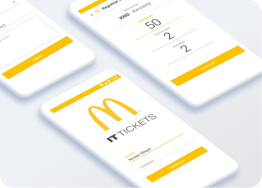 McDonald's – Food Industry